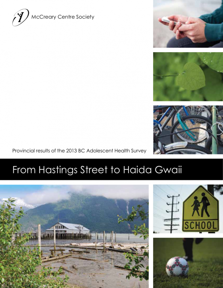 """The main text reads, """"From Hastings Street to Haida Gwaii: Provincial results of the 2013 BC Adolescent Health Survey."""" Depicted below is an image of a school zone sign, soccer ball a field and a house with mountains in the back. Above the main text are three images: closeup of hands using a phone, leaves, and bicycles tires."""