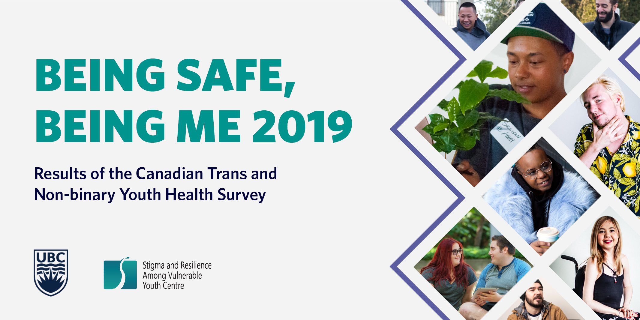 "On the left is text that reads, ""Being safe, being me 2019: Results of the Canadian Trans and Non-binary Youth Health Survey."" Below the text is a UBC logo and SARAVYC logo. To the right are 8 different images of youth."